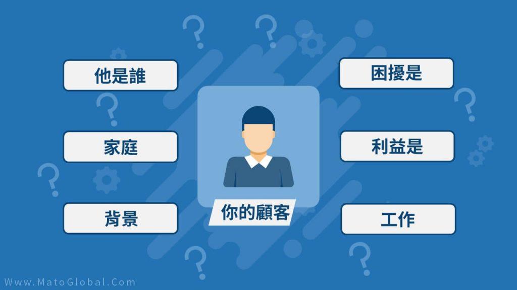 市場調查潛在客戶