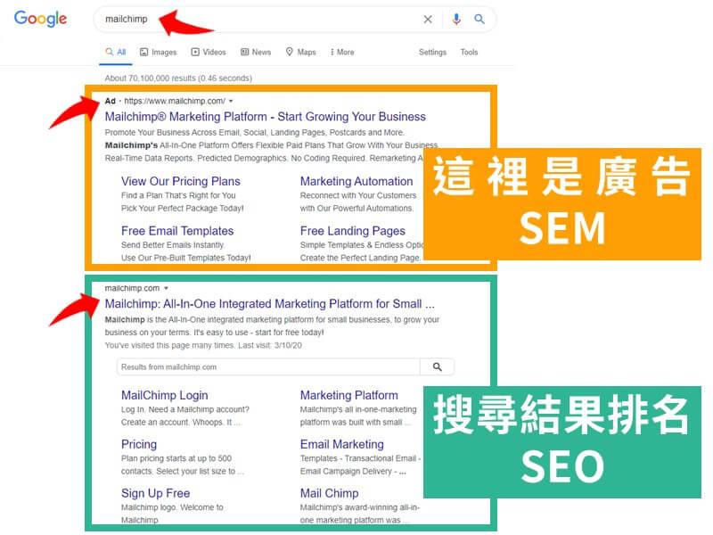 Google SEO 搜尋引擎優化與 SEM 的比較